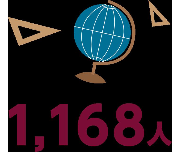 2018年度教員採用者数