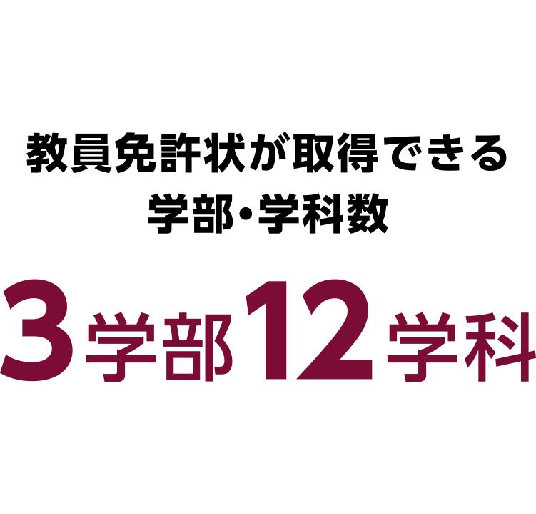※出典元「大学ランキング2019(朝日新聞出版)」
