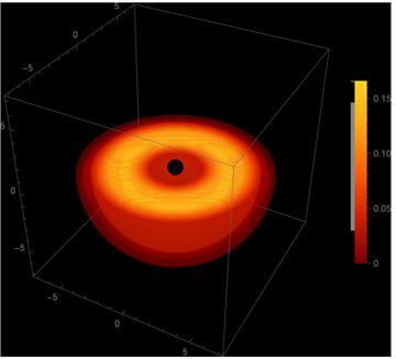 本学教員らの論文が「Physical Review D」誌のKaleidoscopeに選出_01
