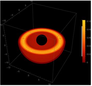 本学教員らの論文が「Physical Review D」誌のKaleidoscopeに選出_02